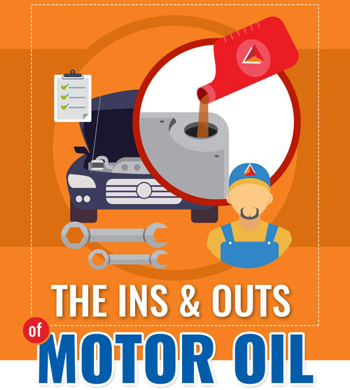 Ins and Outs of Motor Oils
